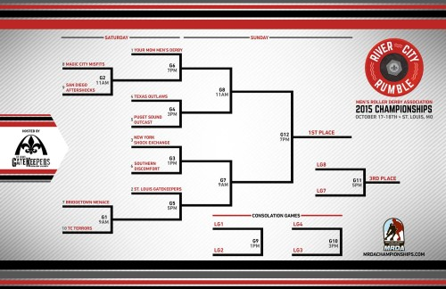mrda-championships-2015-bracket