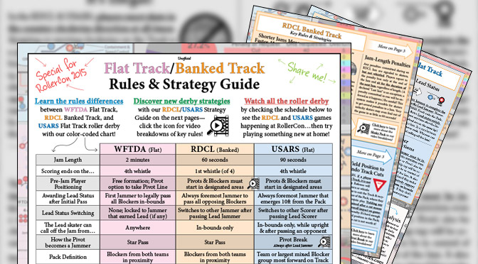 The Flat Track/Banked Track Rules & Strategy Guide